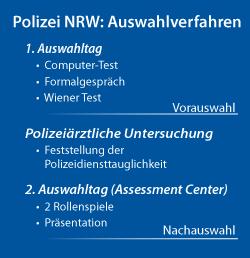 Polizei Nrw Bewerbung Ausbildung Alle Fakten Ausbildungspark